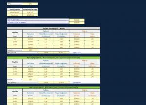 2ο στιγμιότυπο από το Excel ΔΕΗ