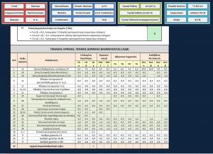 3ο Στιγμιότυπο Excel 4495 του 17