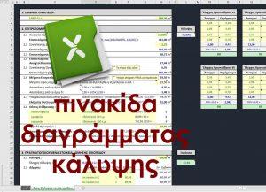 1ο στιγμιότυπο Excel ΝΟΚ