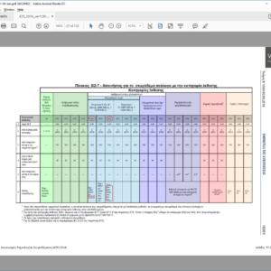 3ο στιγμιότυπο από το PDF κωδικοποίησης του ΚΤΣ-2016